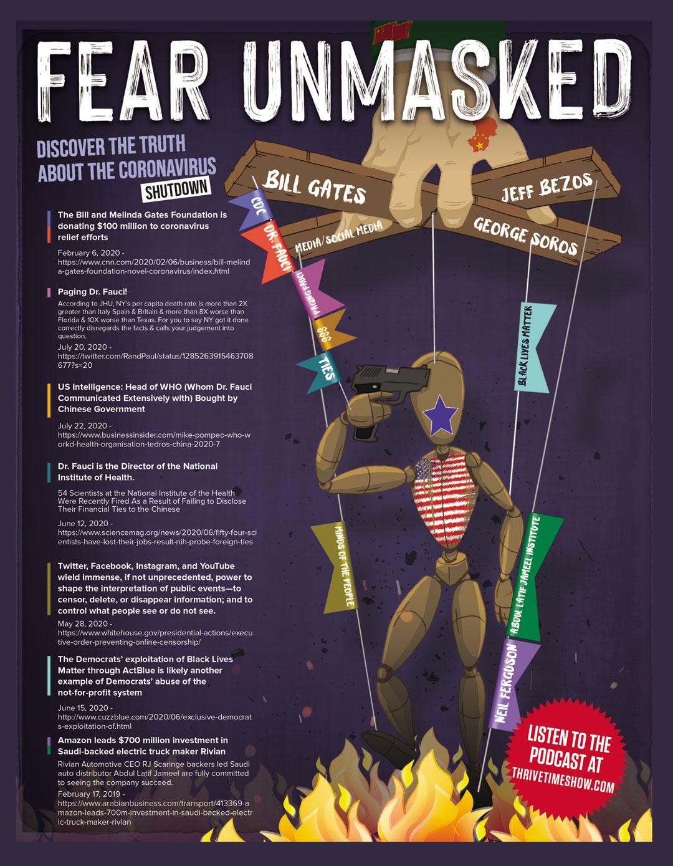 FEAR Unmasked